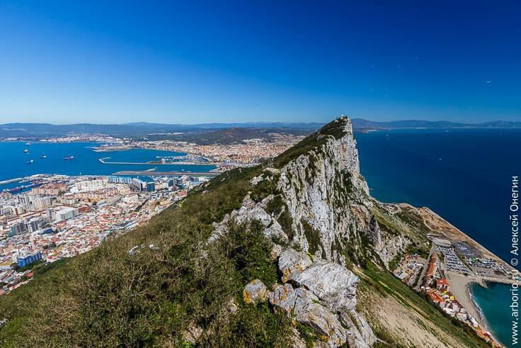 Государство Гибралтар