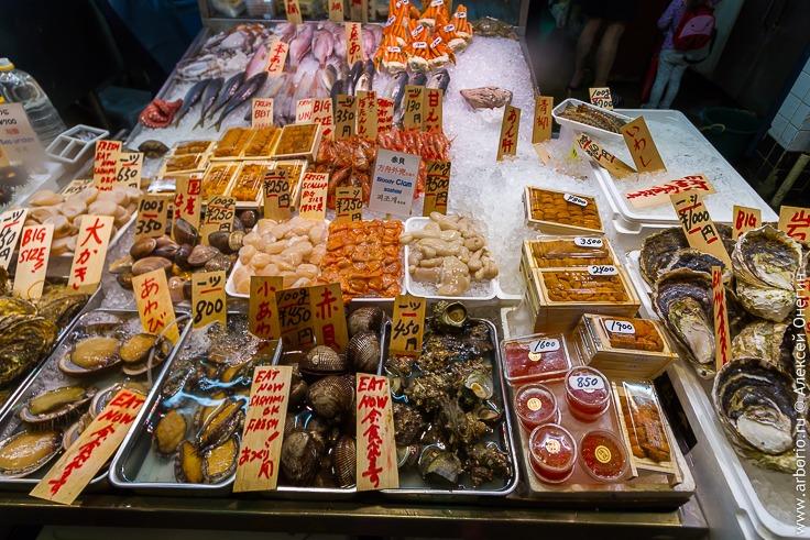 Рынок Нисики в Киото фото