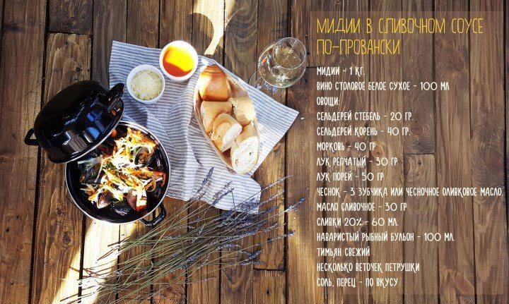 """Конкурс """"Еда и путешествия"""": окончательные итоги - фото"""