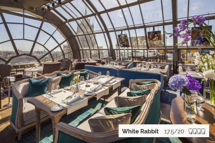 Gault & Millau назвал лучшие рестораны Москвы - фото